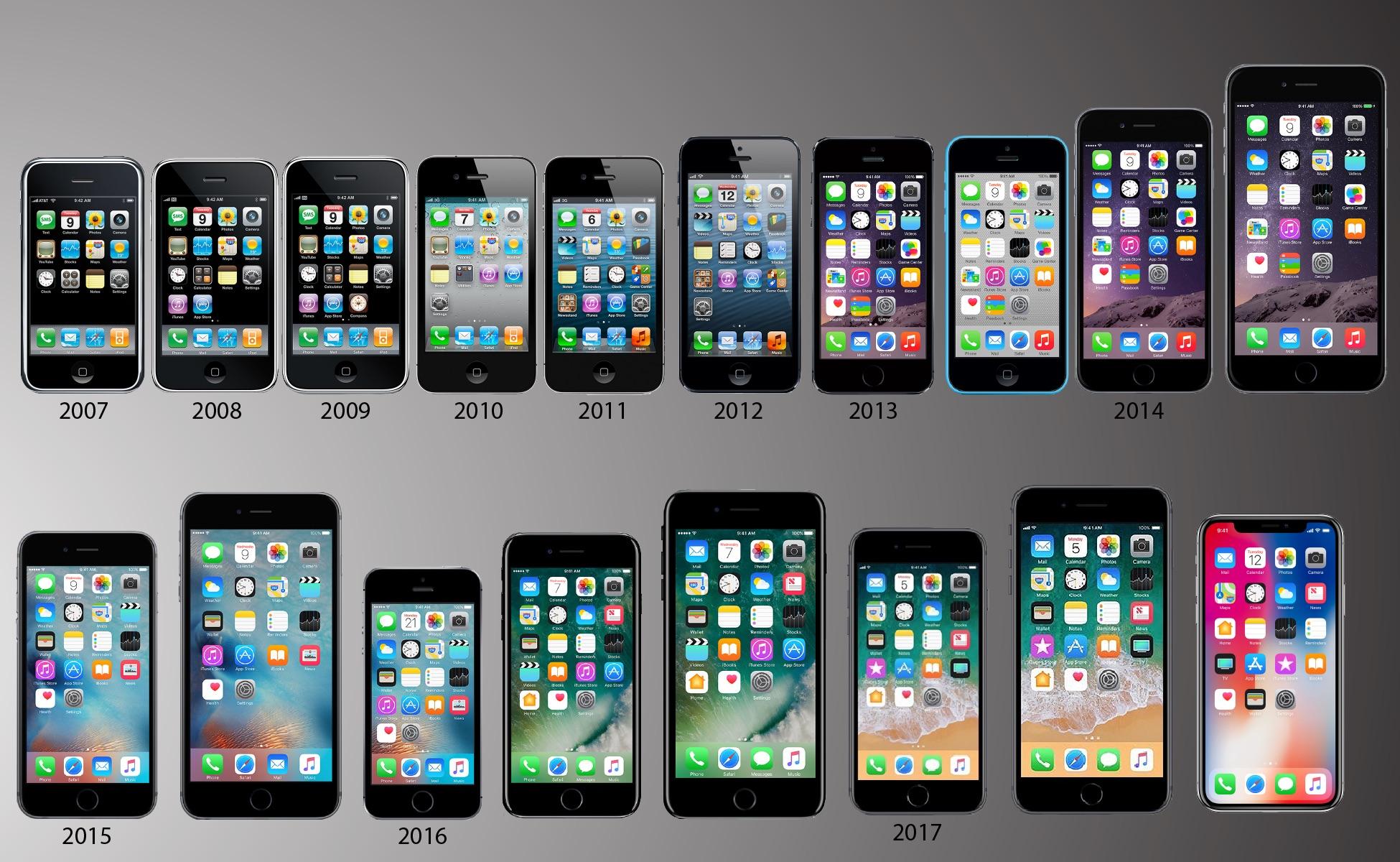En Çok Arızalanan iPhone Modelleri