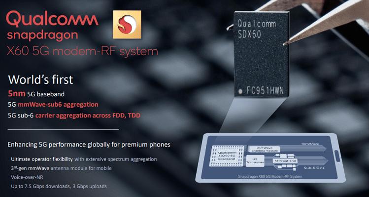Qualcomm X60 5G Tanıtıldı